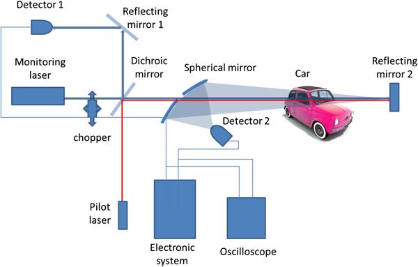 REAS_alcohol A Breathalyzer For Car Wiring Diagram on