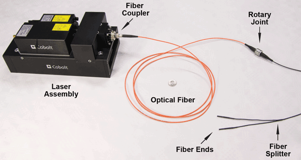 A laser assembly with connected optical fiber with split fiber ends and a rotary joint