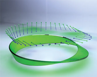 Mobius strips