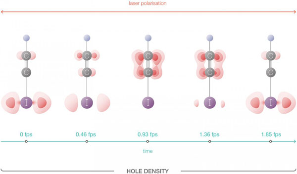 electron density in a molecule