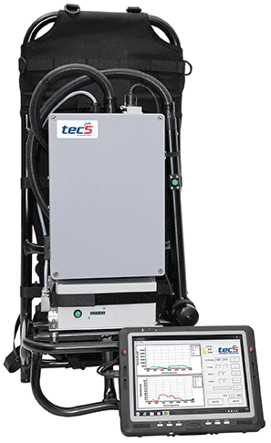 tec5USA's HandySpec is used on field measurements of crops.