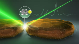 An illustration of light-mediated detection of a molecule.