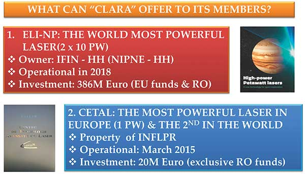 CLARA (the EU Center of Excellence in Laser and Radiation Applications)