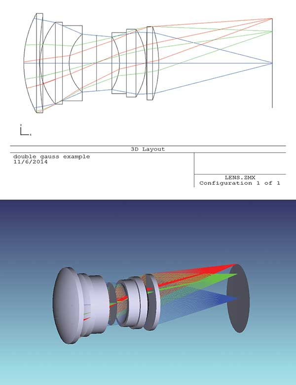 Cross section and 3-D solid model of a double Gauss lens showing the trajectories of rays originating from three different field locations.