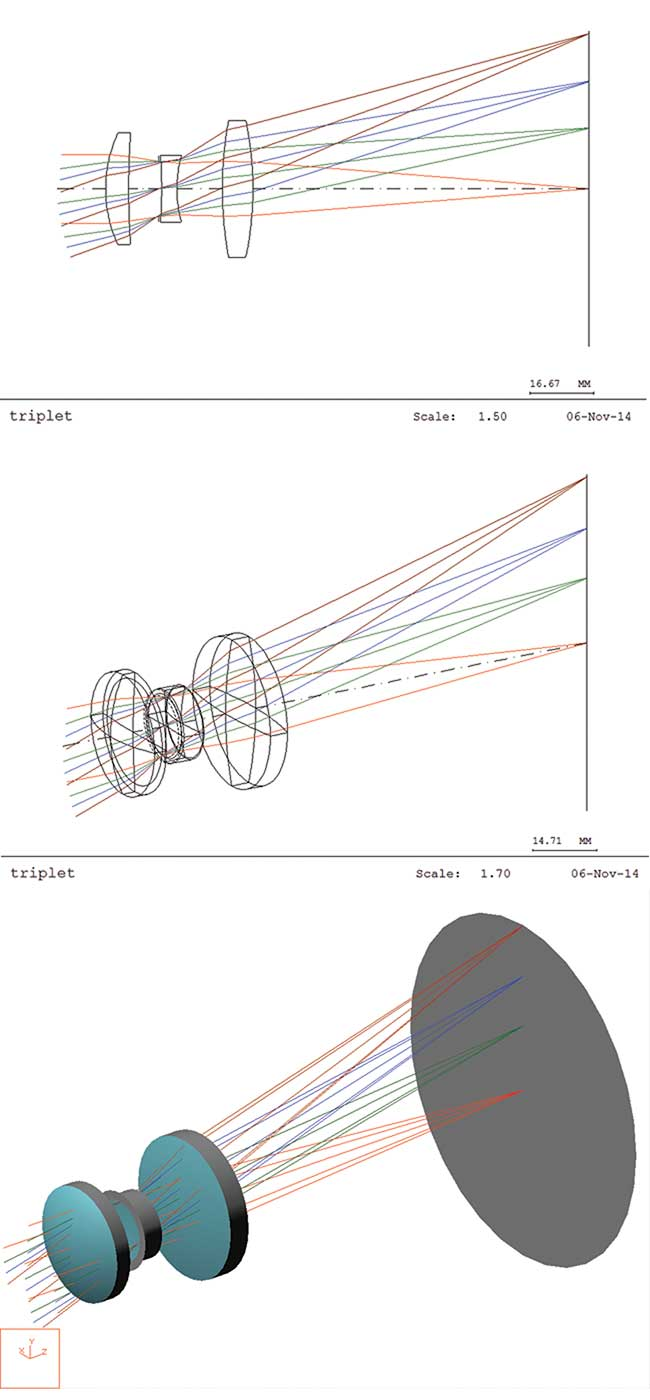 Example of increasing graphic sophistication, from a simple cross-sectional line plot to a 3-D wireframe to a 3-D solid model in modern lens design software.
