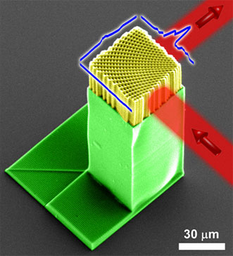 Spatially variant photonic crystal