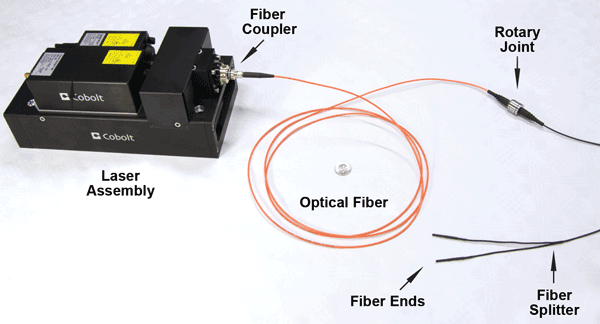 A laser assembly with connected optical fiber with split fiber ends and a rotary joint.