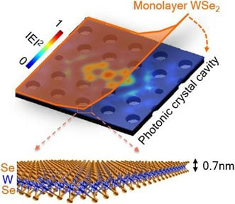 WSe2 nanolaser