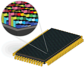 An HSI chip with per-pixel filters forming a 4 × 4 pixel mosaic.