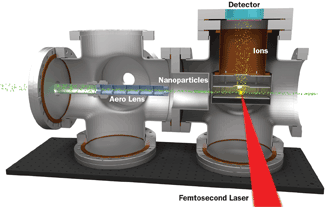 Nanoplasma formation in a nanoparticle caused by local enhancement of the electric field from a femtosecond laser (50-nm gold nanosphere embedded in a dielectric matrix).