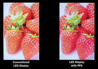 A new narrower-emission-width red phosphor (right) improves LED-backlit display performance over that of traditional phosphors (left).