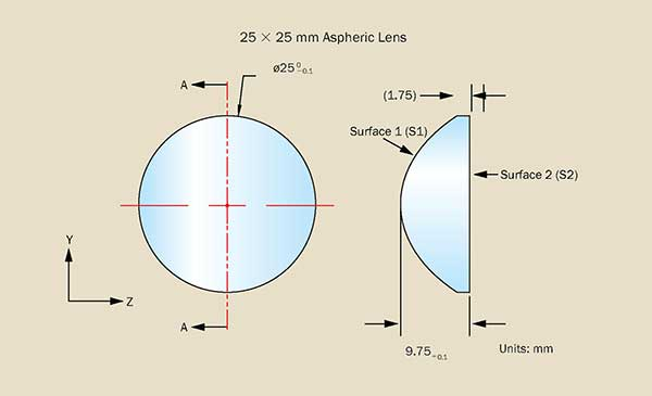 Typical aspheric lens print showing the coordinate system's cross-section view and profile view.
