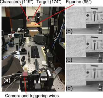 The experimental setup (a) and visualizations of a scene as observed by the prototype camera when focused at various depths (b-d).