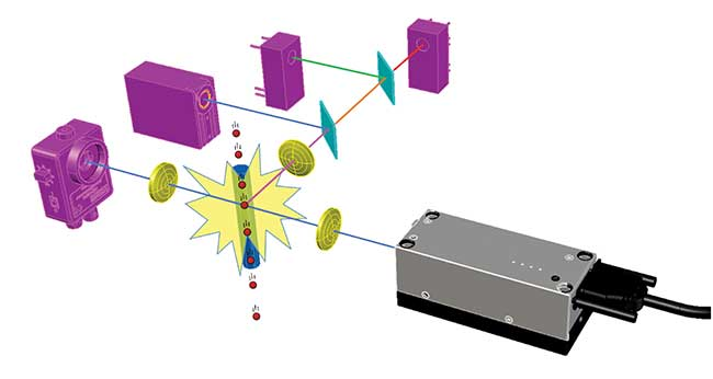 In Vitro Diagnostics, Immunology Spurring Advances in Flow Cytometry