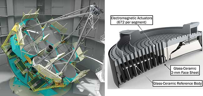 Rendering of the Giant Magellan Telescope (left) and a cross section of an adaptive secondary mirror segment (right).