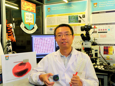 Dr Jinyao Tang Hong Kong U