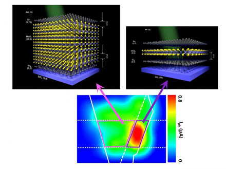 IBS heterostructure photodetector 1