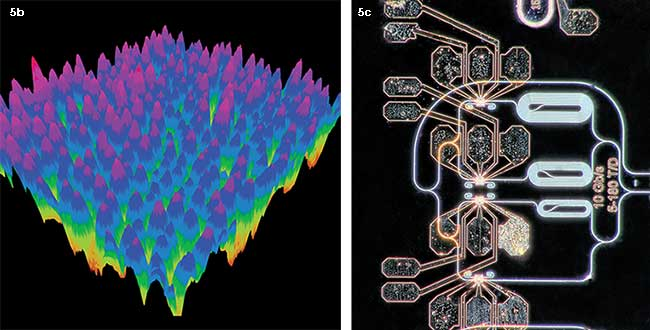 This false color 3D atomic force microscope image shows the height profile of the InAs QDs on Si