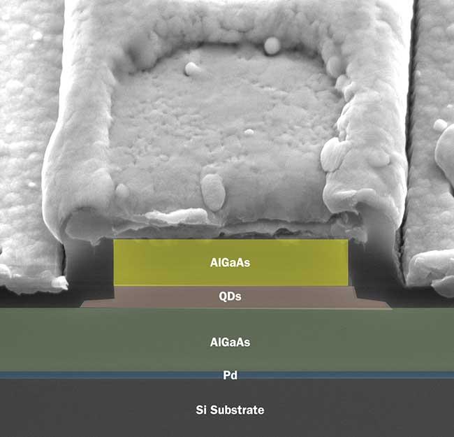 EM image of an InAs quantum dot