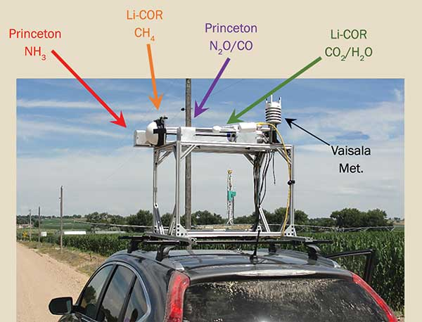 QCL-based open-path sensor makes mobile measurements of various gases in the field.