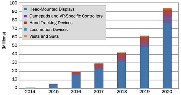 Overview of microdisplay technology and selected commercial suppliers