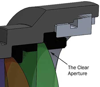 The location of the clear aperture on lens surface 1.