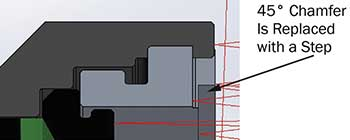 The stray light is corrected by changing the chamfer angle to a step.
