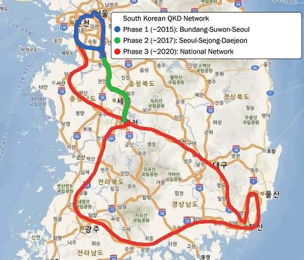 Projected QKD network rollout in South Korea.