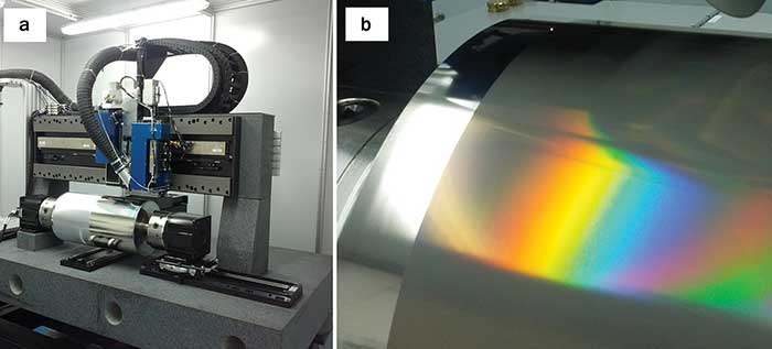 The large area DLIP system for the processing of 2D and 3D parts (a). A 300-mm-diameter nickel sleeve processed with a nanosecond-DLIP optical head (b).