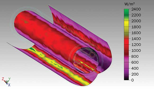 3D irradiance pseudo-color plot of the power flow of the optics in the concentrated solar power system.