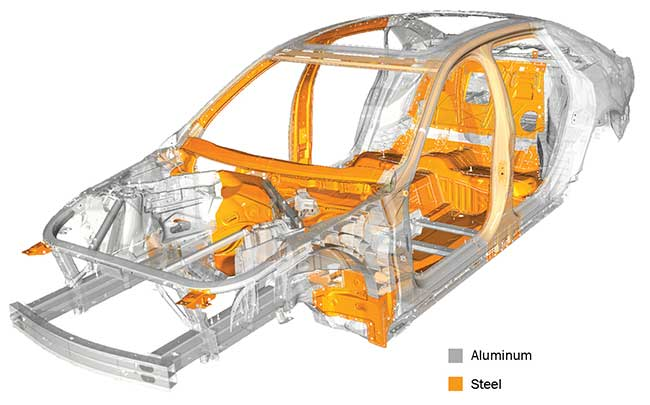 For the Cadillac CT6, GM adopted a mixed-material approach, in which the sedan's body consists of a variety of steel, aluminum and other materials, as compared to Ford Motor Co.'s all-aluminum approach with the F-150.