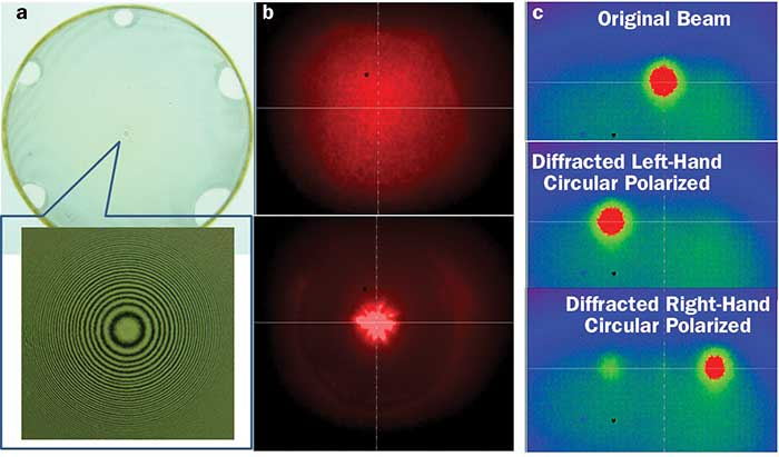 Diffractive wave plates for infrared, designed for and operating at 10.6-µm wavelength