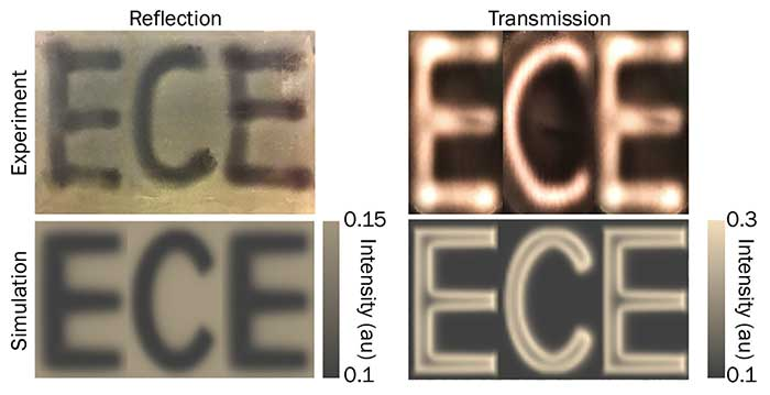 "Reflective and transmissive displays of ""ECE"" written by a magnet rod made of stacked cubic neodymium magnets seen in Figures 1 and 2. Optical pictures (top), simulations.(bottom)."
