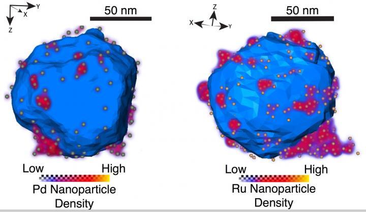 Plasmonic nanostructures, Rice University.