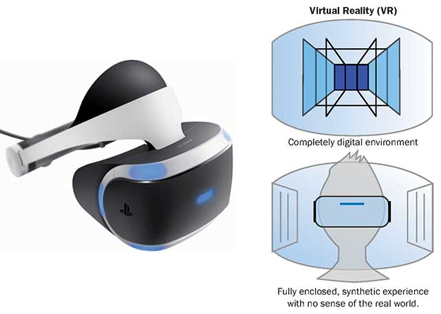 Virtual reality (VR) headset and concept.