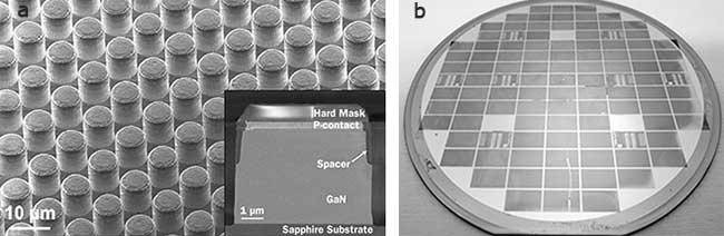 Breakthrough in Fabricating Active-Matrix GaN Microdisplays