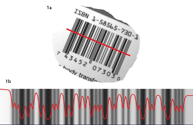 A barcode imaged at 1.5 PPM (a). A 1D signal will be extracted along the red projection line for decoding.