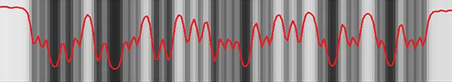 The 1D signal extracted from the 1.2-PPM image via Hotbars shows no loss of features.