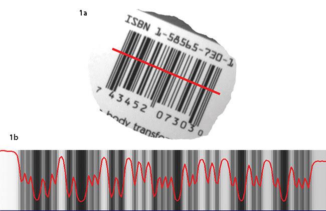 Image-Based Barcode Reading Fulfills its Promise