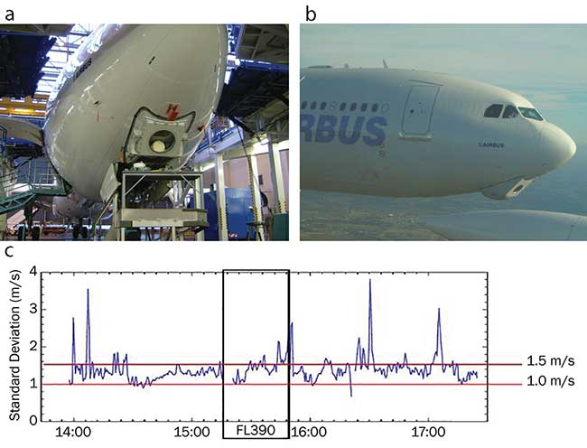 Airbus AWIATOR forward-looking lidar