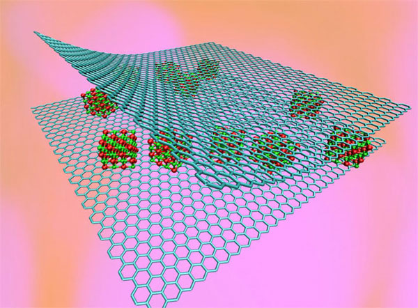 Nanoscale sandwich of graphene and MgO clusters_Rice University