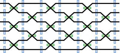 Virtual interferometers for optical quantum computing. RMIT University, Melbourne, Australia.