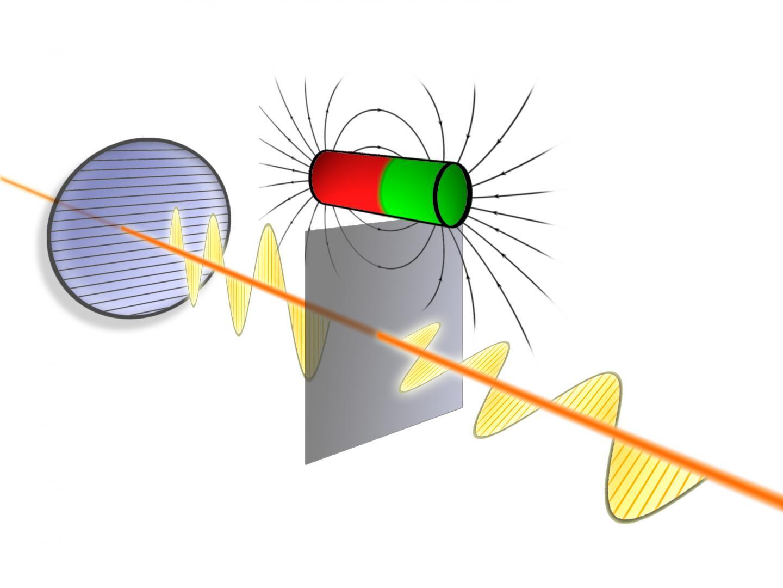 'Quantized' magneto-electric effect, TU Wien.