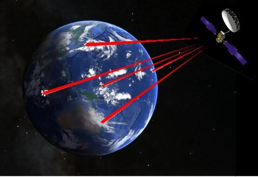 Potential for satellite-based quantum encryption network, Max Planck Institute of Science and Light.