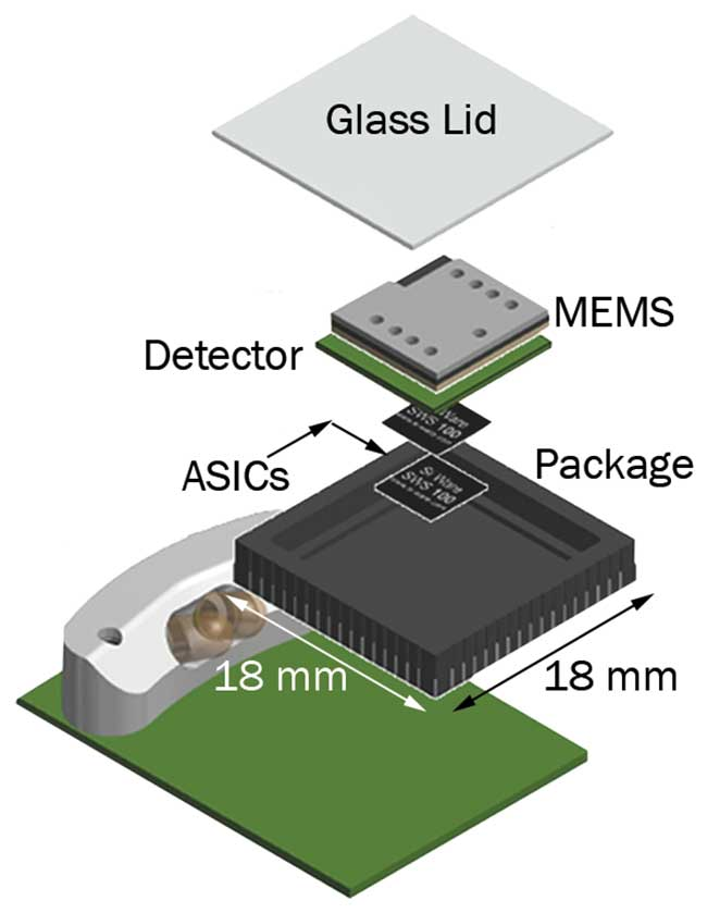 Exploded view of the spectral sensor in a chip-scale package.