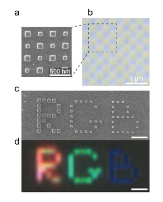 Demonstration of a subwavelength pixel. Silicon nanoblock arrays create vivid colors at subwavelength resolution, Osaka University.