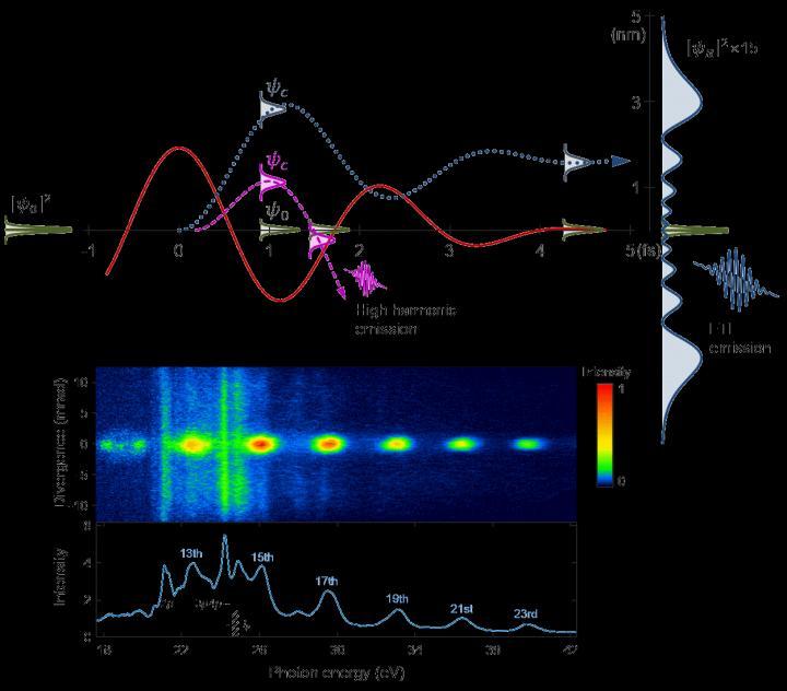 January 2019 | Photonics Spectra