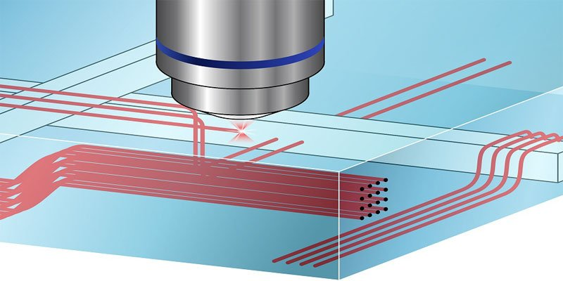 Researchers optimized a laser writing process to create extremely narrow waveguides in PDMS. École Fédérale de Lausanne.