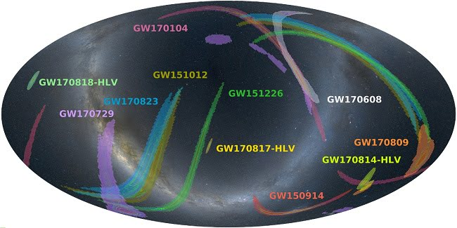 LIGO-Virgo gravitational wave detections. Courtesy of the Virgo website, http://www.virgo-gw.eu/.