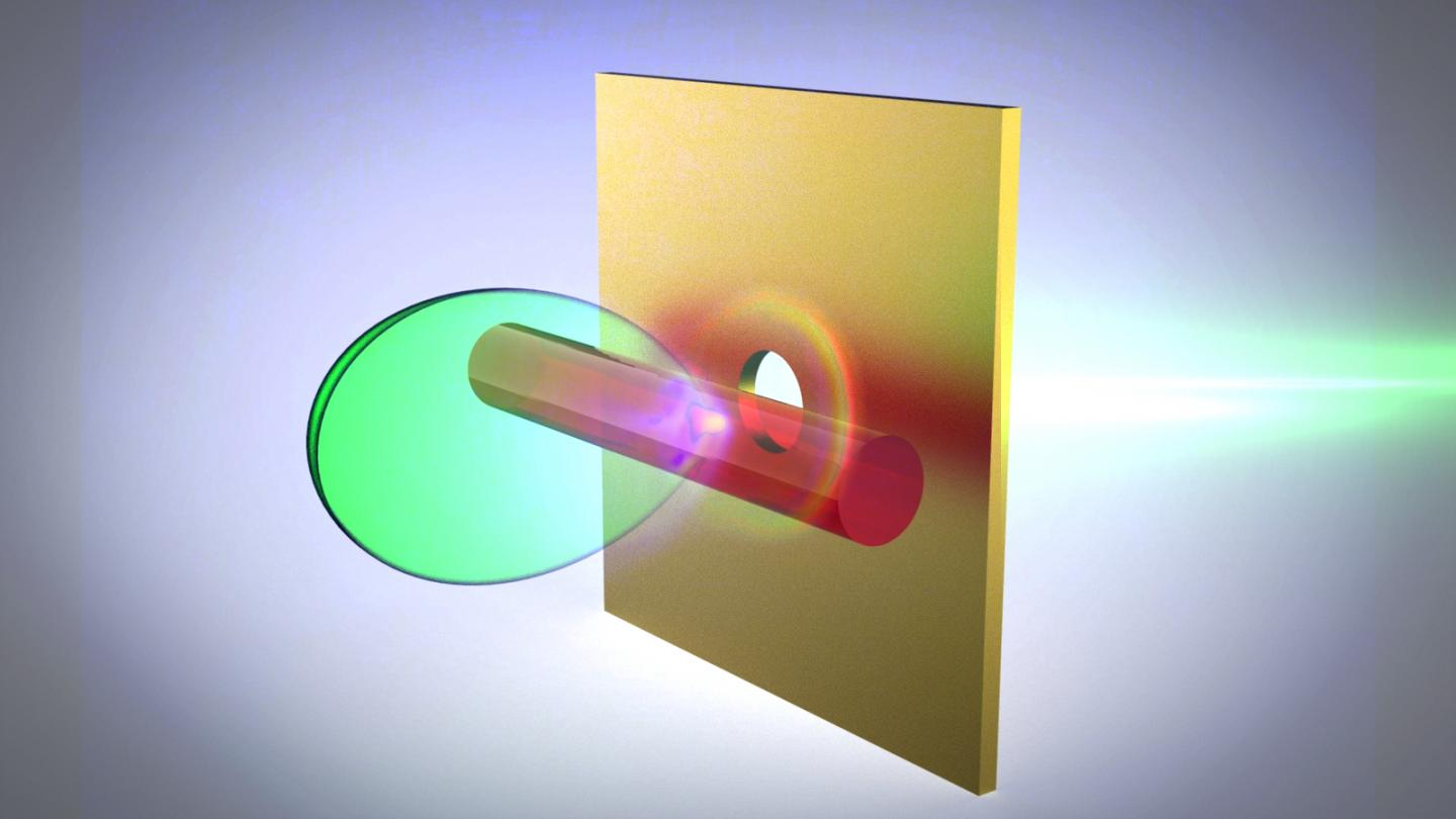 Magnetic Dipole and Optical Fiber System Can Tailor EM Radiation in Terahertz Range, Univ. New South Wales, Univ. Adelaide, Univ. South Australia, ANU.